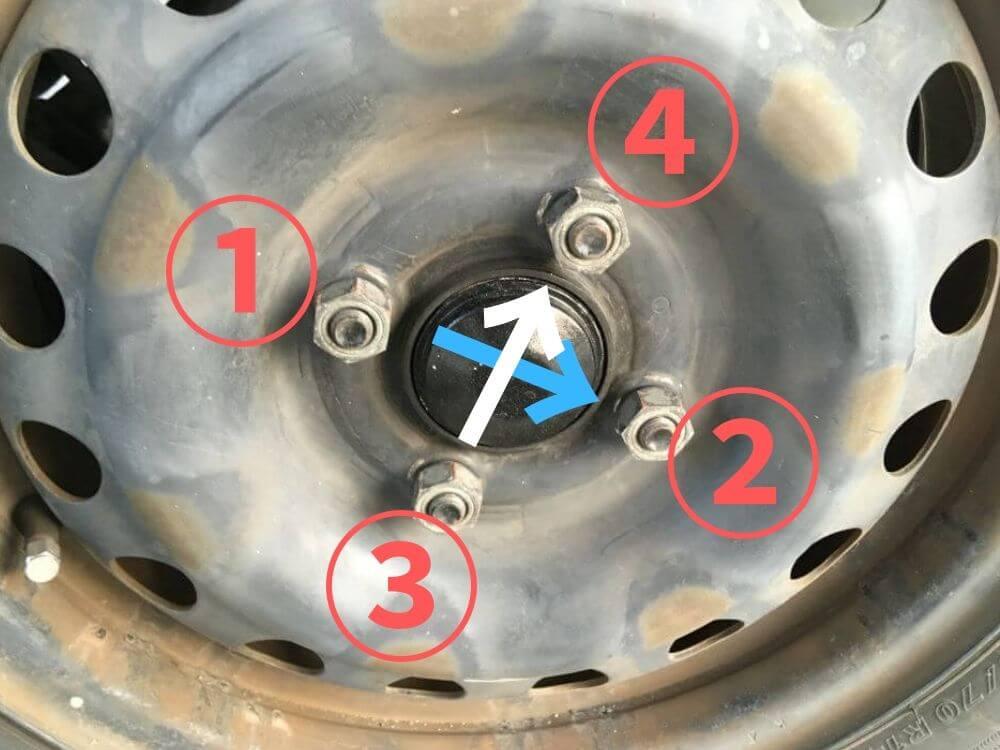 タイヤ交換でホイールナットを外す順番の画像