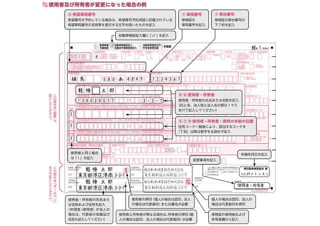 自動車検査証記入申込書の画像